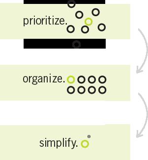 7 minute life principles